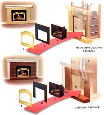 Upgrade Your Existing Fireplace. Gas_inserts